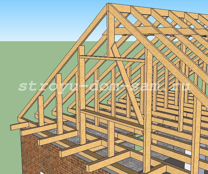 Крыша и кровля дома виды, конструкция и этапы 11