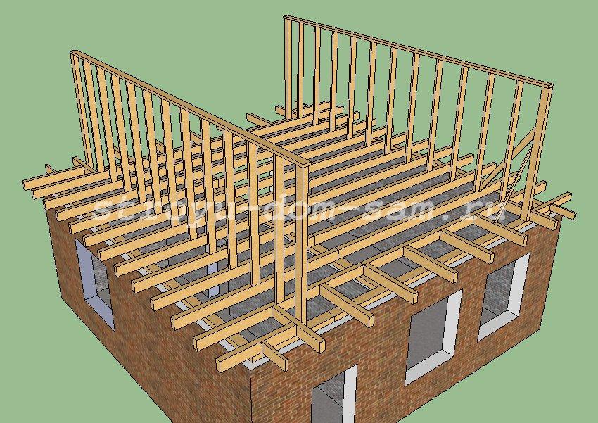 Строить крышу дома своими руками