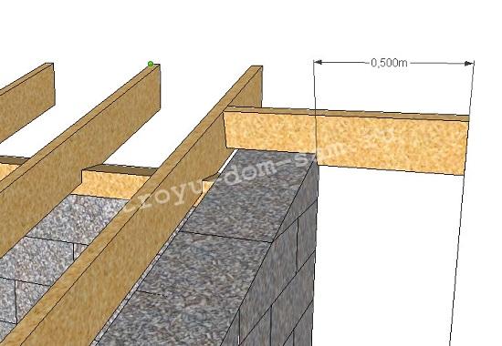 карнизные кобылки односкатной крыши