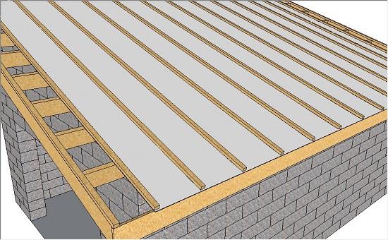 мембрана на односкатной крыше