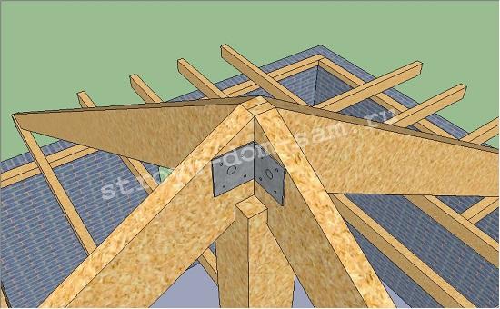 Установка четырехскатной крыши своими руками 405