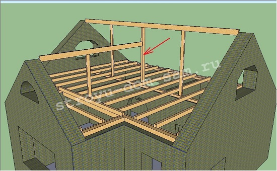 стойки и конек Т-образной крыши
